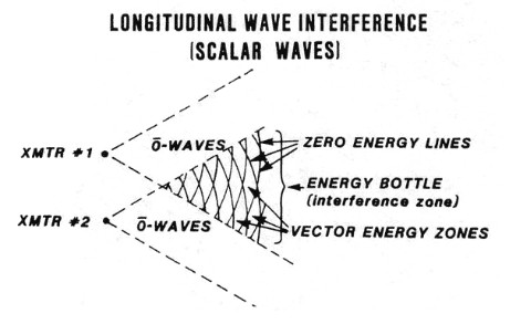 scalar-waves.jpg