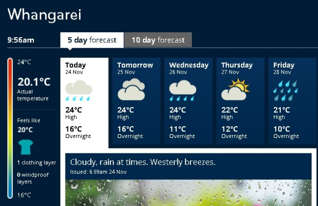 Metservice predicts rain for today.  Will it arrive?
