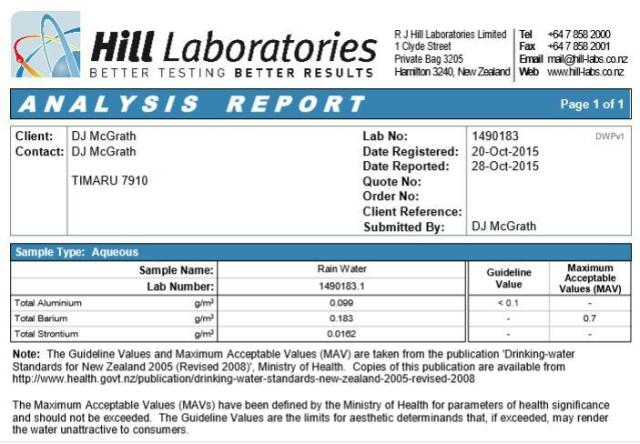 hills lab test oct 1